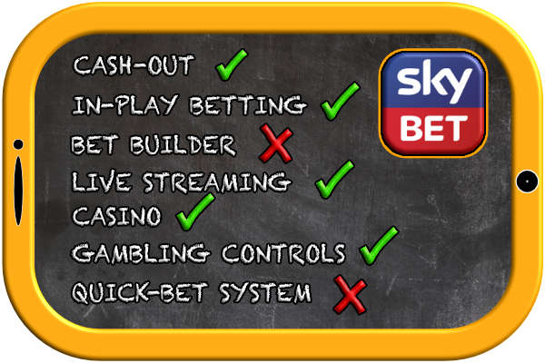 Skybet sports features list