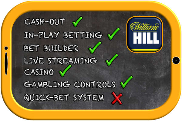William Hill sports features list
